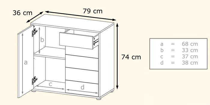 dimensions du meuble commode